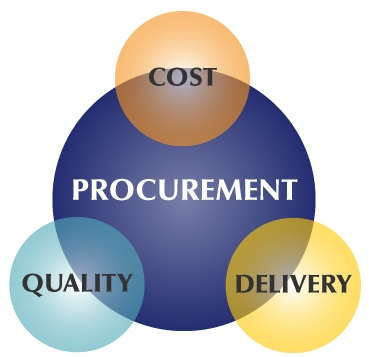 code of ethics and conduct launched for procurement