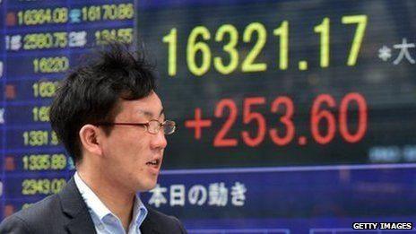 Asias share market