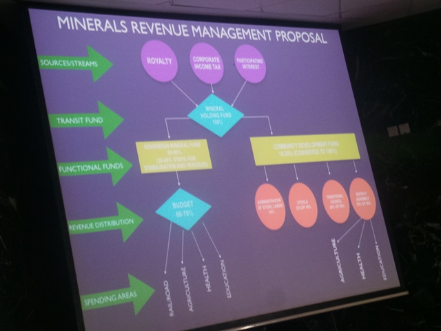 The proposed Revenue Management Format by ACEP