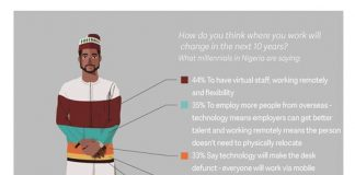 Sage Own Business Reasons NIG infographic