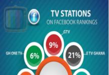 Social Media Index Report
