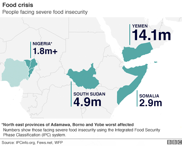 Map showing scale of malnutrition