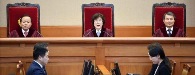 South Korean acting Constitutional Court