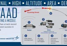 THAAD missile