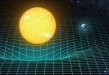 Gravitational wave diagram