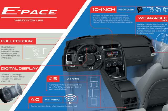 Jaguar E-Pace's Standout Features